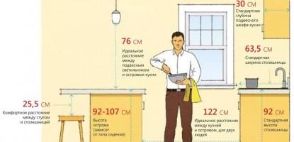 Изготовление современных кухонь в Минске